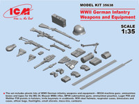 ICM Models WWII German Infantry Weapons and Equipment