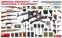 Miniart Models - German Infantry Weapons & Equipment