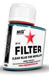 MIG Productions - Enamel Clear Blue Filter for Metallics