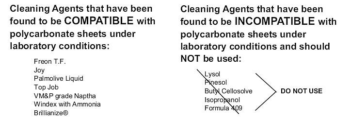 cleaning-agents-for-polycarbonate.jpg