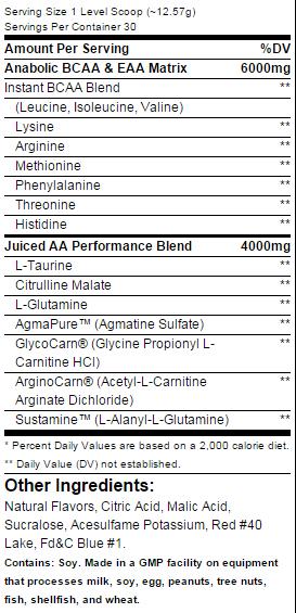 juiced-aminos.jpg