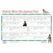 Patterson Medical 927035 Pdms 2 Peabody Developmental