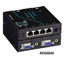 Wizard Multimedia Transmitter, Quad Video/Stereo Audio