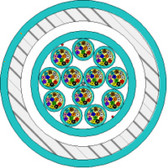 PDPK006EB3010/25 | Berk-Tek | Nexans