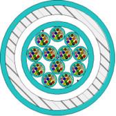 PDPK006LB3010/75 | Berk-Tek | Nexans