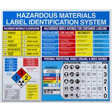 53202 | Brady Corporation Solutions