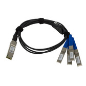 QSFP-4SFP10G-CU3M-C | ProLabs