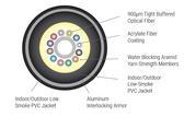 DX012TSLX9YPI8 | OCC 12 Fiber, SM, Plenum Indoor/Outdoor Aluminum Interlocking Armored