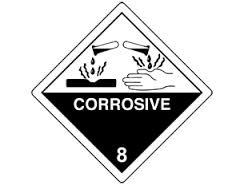 chemical-meter-aggressive.jpg