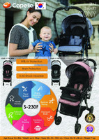 Capella  Coni Premium Travel System Stroller S230F - 17
