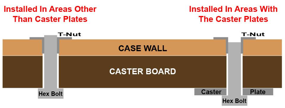 t-nuts-bolts-caster-board-new-assembly-idea.jpg