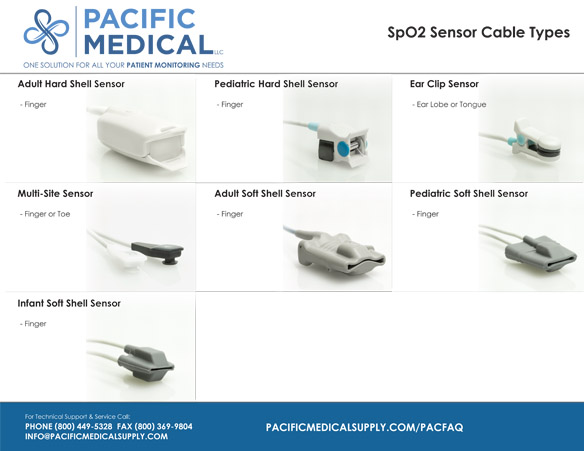 sp02-sensor-pdf-cheat-sheet.jpg