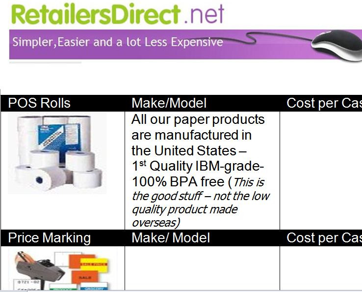 Quote Form Retailers Direct Store