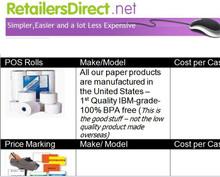 RetailersDirect Qutoe Form