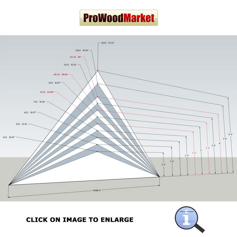 roof-pitches-pro-wood-market.jpg