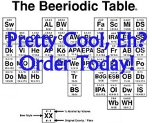 Beeriodic Table Poster - Niagara Tradition Homebrew Supply