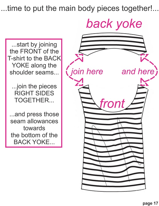 part-3-page-2-join-front-to-yoke-blouse-back-t-sew-a-long-june-3-2013.jpg