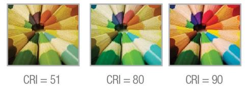 High CRI LED Strip Lighting