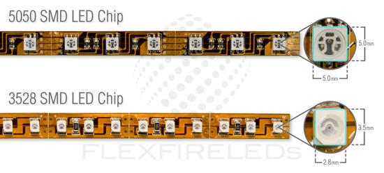 LED 5050 vs 3528