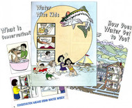 This water wise kids water saving book is full of educational activities that help children learn about water conservation.