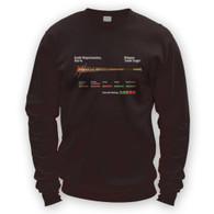 Zombie Slugger Sweater