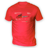 Zombie Smokey Saw Mens T-Shirt