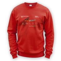 Zombie Smokey Saw Sweater