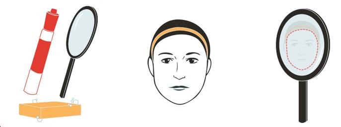 Cách xác định khuôn mặt