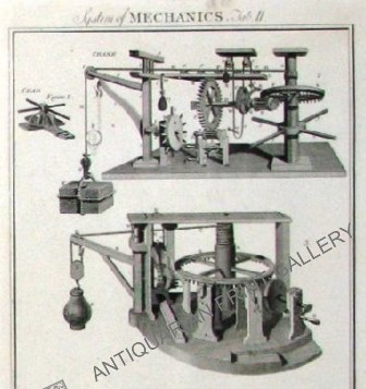 Mechanical Inventions c.1788