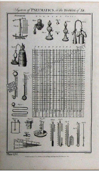 """System of Pneumatics, or the Doctrine of Air"" Antique Copper engraving, Published London c.1788"