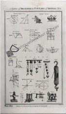 """System of Mechanics, Or the Laws of Motion "" Tab VI, Alexander Hogg, circa 1788"