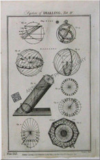 """System of Dialling"" Antique Copper engraving c,1788"