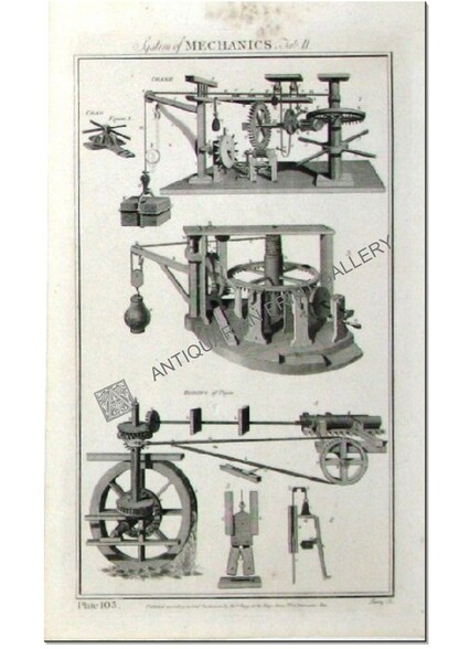 """""""System of Mechanics"""" Antique copper engraving Pub. London 1788"""