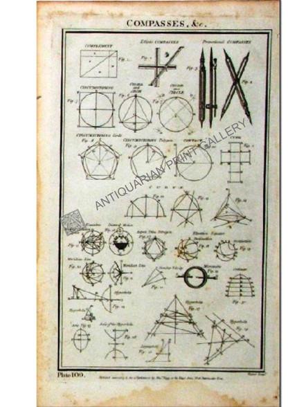 """Technology Science """"Compasses, &c.""""  Antique copper-plate engraving, Pub. London 1788"""