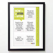 Office Posters - How to Say Anything to Anyone