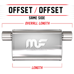 offset-offset-same-sidep.jpg