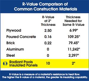 Radiant Pools Metric Series Above Ground Pools In Nh Amp Ma
