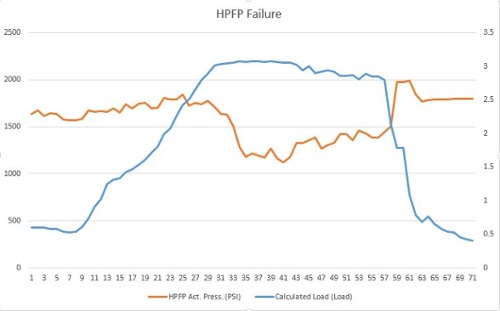 hpfp-failure-3-white.jpg