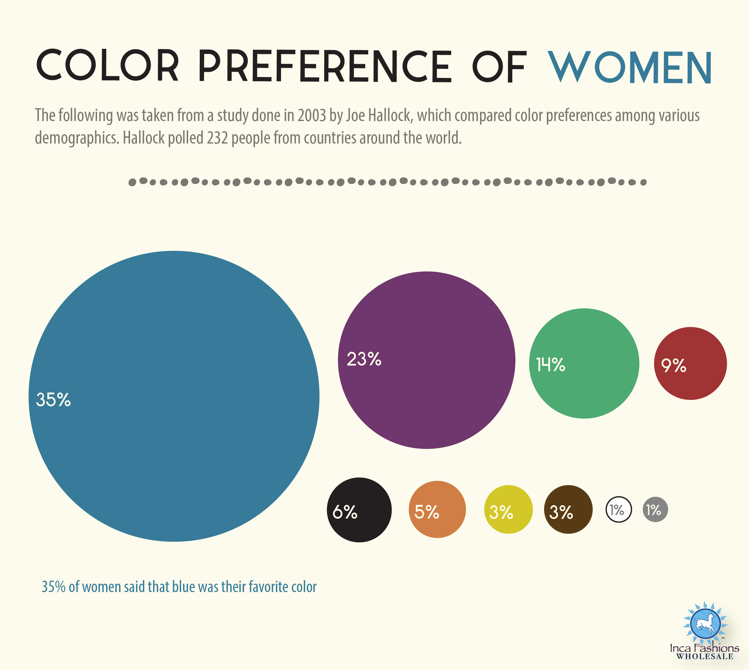 color-preference-of-women.jpg