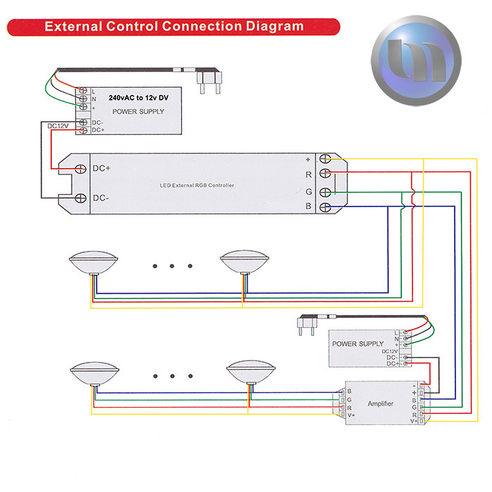 Swimming Pool Spa Led Light Rgb   Controller
