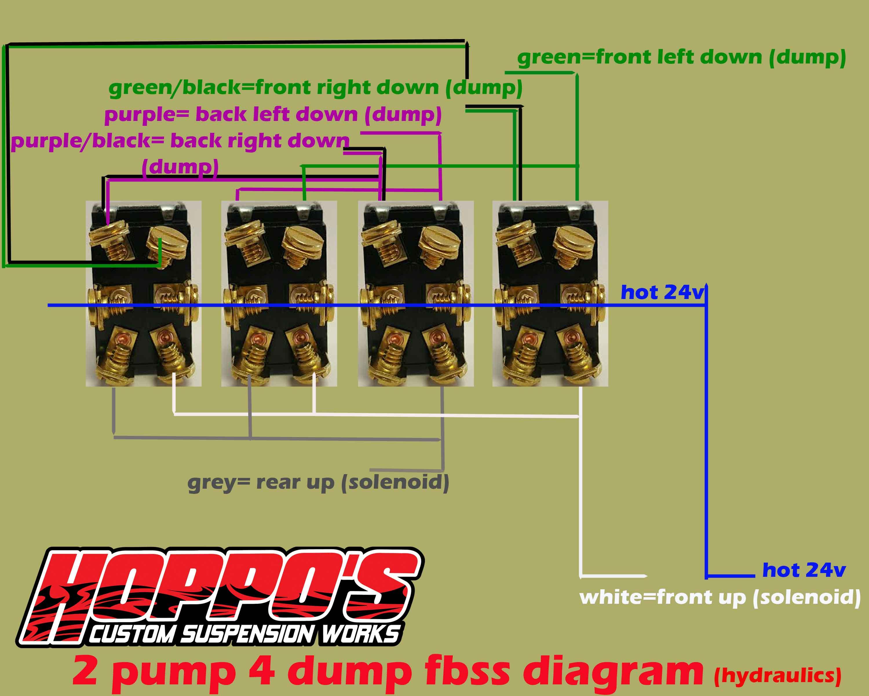 fbss hydro wiring diagram?t\=1468283982 ez dumper wiring diagram horse trailer light wiring diagram \u2022 free dump trailer solenoid wiring diagram at fashall.co