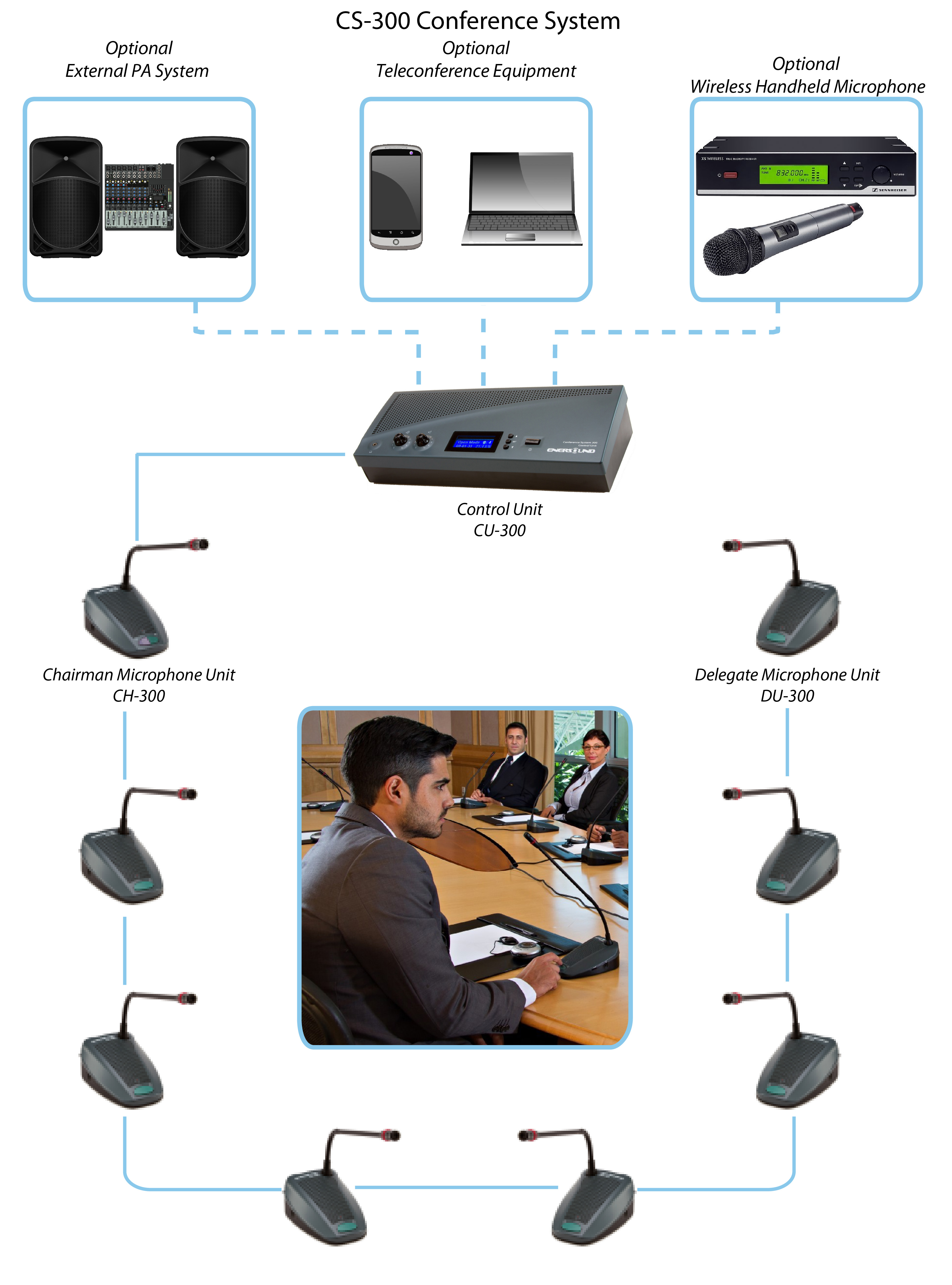 diagram-of-cs-300-conference-system-01.jpg