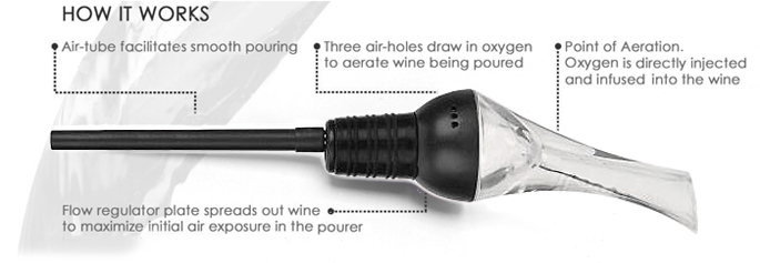 how-the-wine-aerator-pourer-works