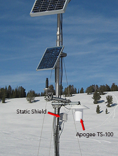 Apogee TS-100 deployed at Peter Sinks, Utah