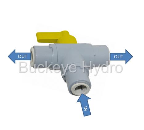 water filtration 3 way valve
