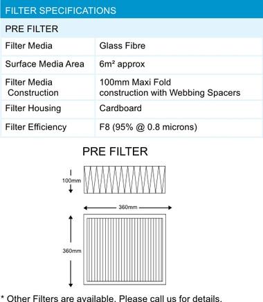 BOFA AD350 Replacement Pre Filter