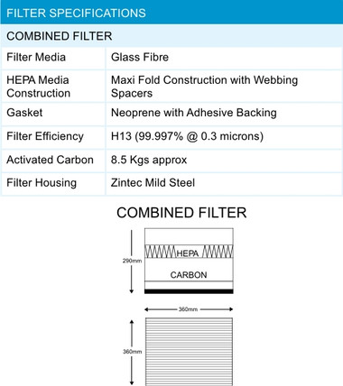 BOFA AD350 Replacement Combined Filter