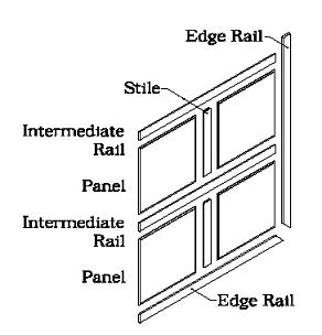 Modern wood paneling system illustration