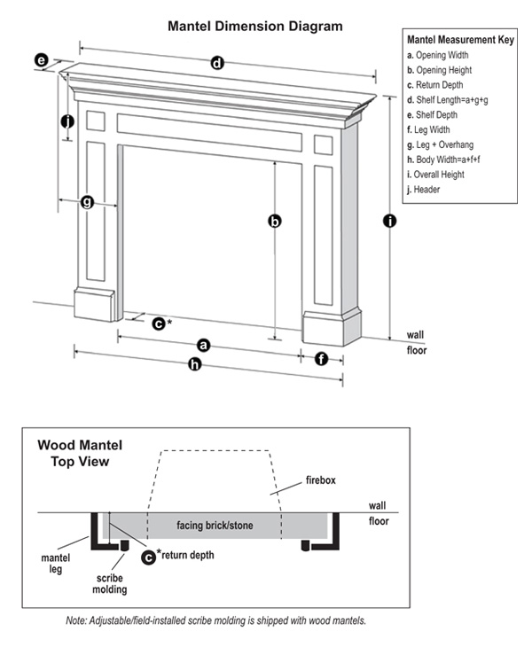 Wood Fireplace Mantels Fredricksburg Custom Mantels