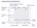 Announcer's Scoresheets Insert (50 games)